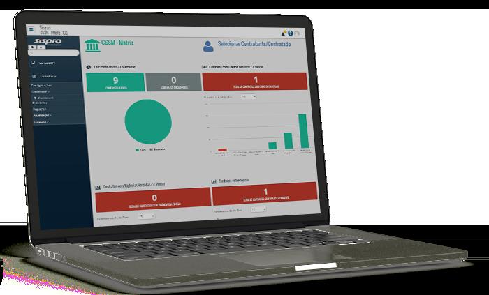 Sistema de Gestão Empresarial SISPRO ERP Cloud